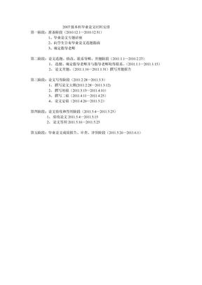 东财2007级本科毕业论文时间安排.doc