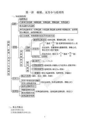 李正元高等数学强化讲义.doc