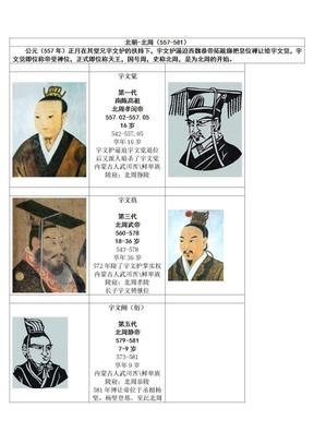 北朝-北周历代皇帝.doc