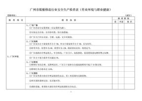 广州市船舶修造行业安全生产检查表(作业环境与职业健康).doc