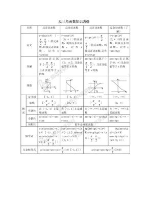 反三角函数知识表格.doc