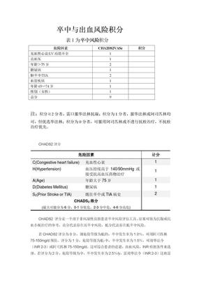 房颤 CHA2DS2VASc评分系统、 CHA2DS2及Hasbled评分系统.doc