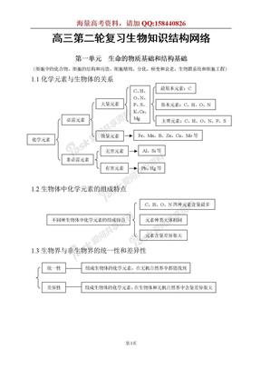 2011高三第二轮复习生物知识结构网络高中生物知识点总结(全).doc