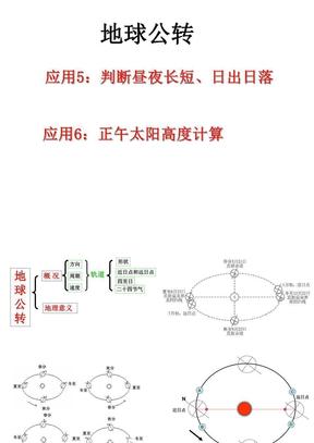 地理:1.5地球运动的地理意义(一) 课件 (大纲版必修上).ppt