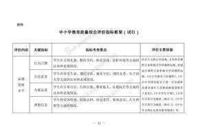 中小学教育质量综合评价指标框架(试行).doc