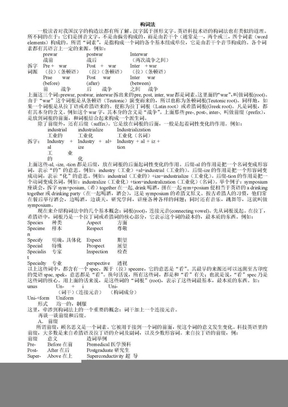 英语词根、前缀、后缀总表.doc