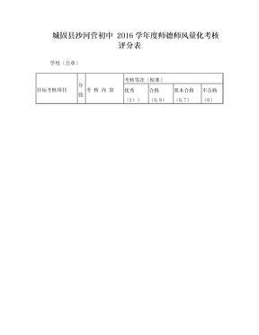 师德师风量化考核评分表.doc
