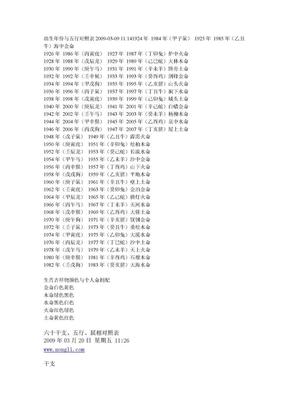 出生年份与五行对照表2009.doc