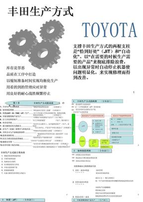 丰田式生方模式(经典).ppt