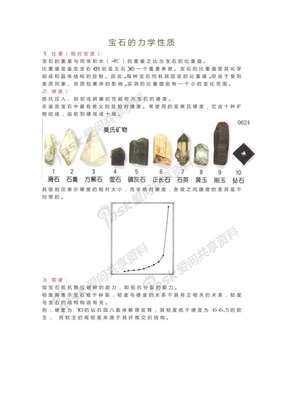 宝玉石鉴赏\03性质、仪器.pdf