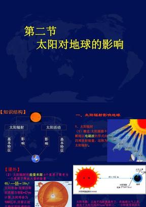 太陽活動對地球的影響.ppt