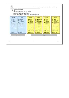有限元分析与应用.docx