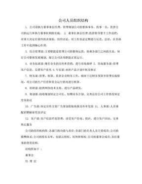 公司人员组织结构.doc