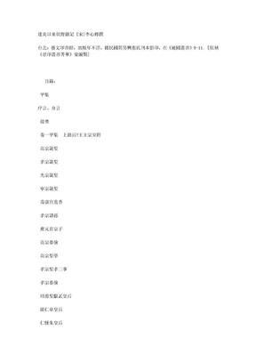 060《建炎以來朝野雜記》 [宋]李心傳撰.doc