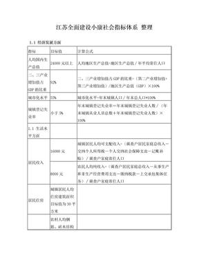 江苏全面建设小康社会指标体系.doc