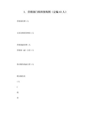 某地产营销部组织架构与职务说明书.doc