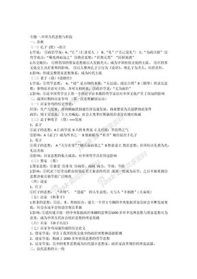 高中历史必修三知识点总结_人教版.docx