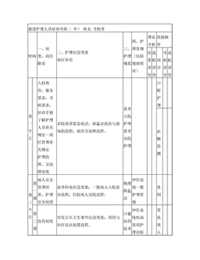 新进护理人员培训计划.doc