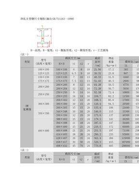 H型钢尺寸规格.doc