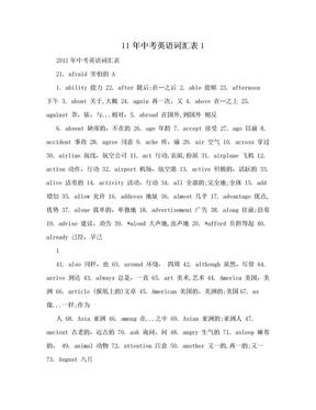 11年中考英语词汇表1.doc