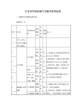 环境监测收费标准苏价费2006(397).doc