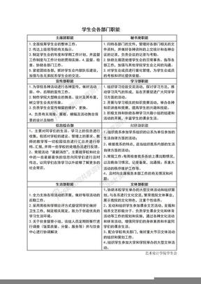 学生会各部门职能.doc
