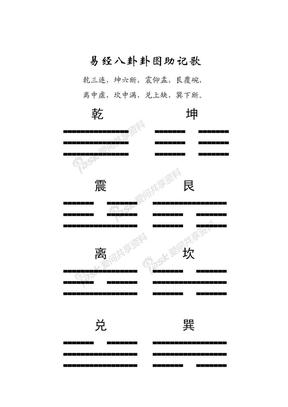 易经卦图集.doc