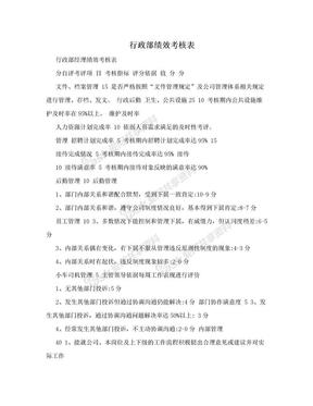 行政部绩效考核表.doc
