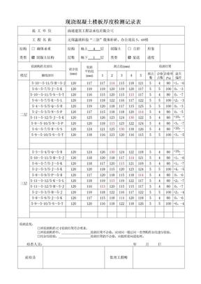 现浇混凝土楼板厚度检测记录表(12.15).doc