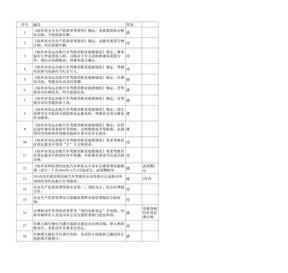 杭州网约车考试题库及答案.xls