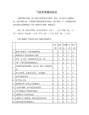 气质类型测试量表.doc