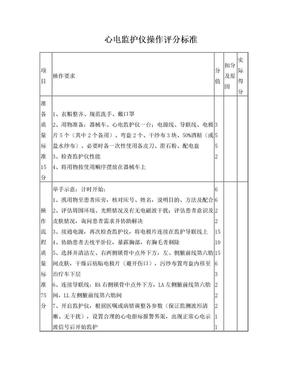 心电监护仪操作评分标准.doc