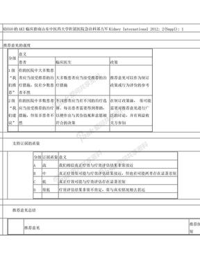KDIGO急性肾损伤的临床实践指南2012中文版.doc