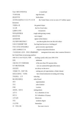 中级口译翻译教材第二版词汇.doc