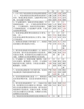 邮政网络培训运维总题库.doc
