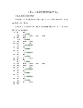 三菱plc控制步进电机编程.doc.doc