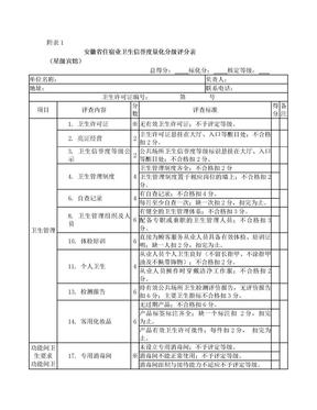 安徽省住宿业卫生信誉度量化分级评分表.doc