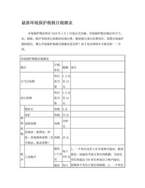 最新环境保护税税目税额表.doc