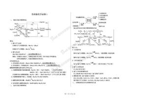 鲁科版-高中化学必修1知识点总结-2011年12月29日.doc