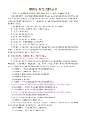 现行《中国职业分类体系表》Word版.doc