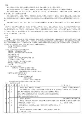 武汉志(1840-1985).doc