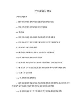 汉字拼音-汉字对照表.doc