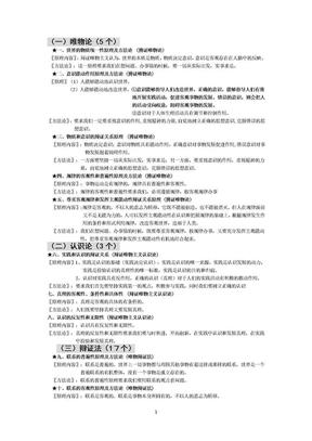 政治必修四原理方法论大全(考试必备,绝对经典).doc
