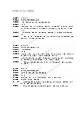 骨质增生中药中医秘方网载图秘方000.doc