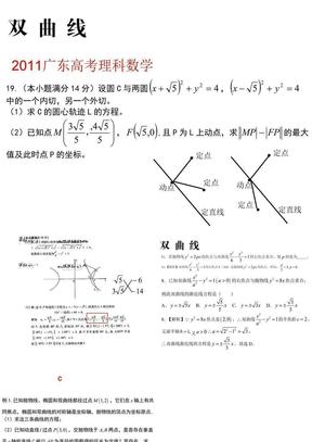 2012理科双曲线.ppt
