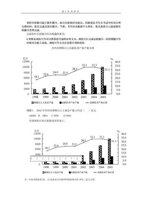 4.王萧乔 资料分析 26页.doc
