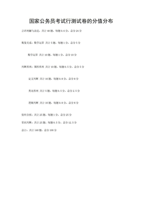国家公务员考试行测试卷的分值分布.doc
