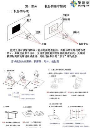 预算员培训教程建筑识图.ppt