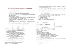 2019-2020年七年级生物上册知识点汇总 人教新课标版.doc