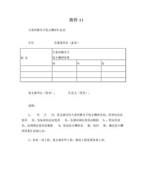 入党积极分子民主测评汇总表.doc